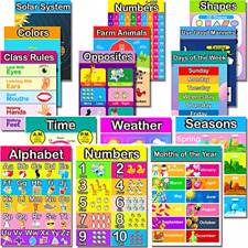Large Size Educational Preschool Poster,Easy Read & Learn Design for Toddlers 15