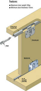 Sliding Cabinet Door Kit - 2000mm track length door kit