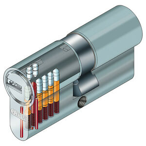 ABUS EC550 Schließanlage Gleichschließend 3 Schlüssel pro Doppelzylinder