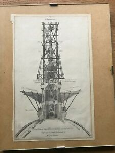 FRAMED ANTIQUE PRINT OF OBSERVATORY OF ST PAULS CATHEDRAL 1821