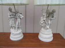 58103 Pair Signed Antique Metal Figural Lamps Lamp s  RANCOULET ??