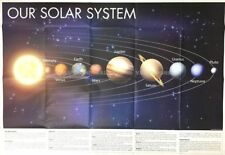 """Solar System Wall Map Poster 40"""" x 28"""" School Teachers NEW Kappa Publishers"""