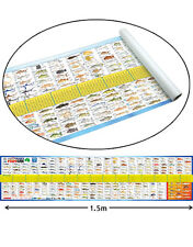 AFN Australian Fish ID Maxi Ruler BRAG MAT Water Proof + Free Delivery