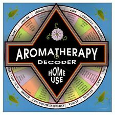 Aromatherapy Decoder Information Card With Spinner Wheels Chakra Remedy Guide