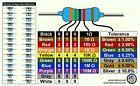 600 Pcs 30 Values 1/4W 1% Metal Film Resistors Resistance Assortment Kit Set