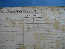 ETAT MANUSCRIT SUCCESSION & FORTUNE DE JOSEPH DURUEY 1795 TRESORIER LOUIS XVI