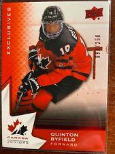 QUINTON BYFIELD... #10 - 2020 TEAM CANADA JUNIORS  RED EXCLUSIVE 028/250
