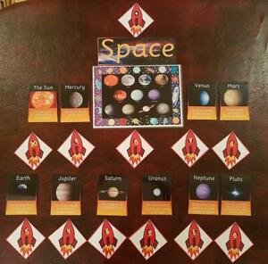 Space display Set - Planets- Laminated - Topic