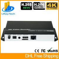 H.265 H.264 4K IP Video Audio Streaming Decoder For Decoding Encoder HDMI Output