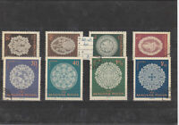 Hungary Lace Used Stamps Ref: R6977