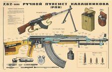 Color POSTER Of Soviet Russian RPK47 Kalashnikov7.62x39 Rifle  LQQK & BUY NOW!
