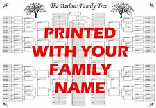 A1 Family Tree Chart With Printed Family Name & Eight Generations