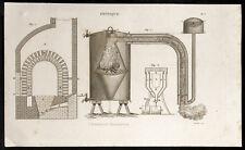 1852 - Gravure physique Calorifères et Calorimètres. Instrument de mesure