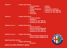 ALFA ROMEO SPIDER GTV 1995 - 2006 WORKSHOP SERVICE MANUAL PDF DOWNLOAD