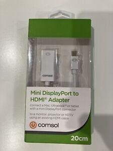 Mini DISPLAYPORT TO HDMI ADAPTOR
