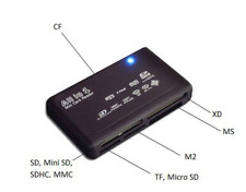 All in one USB Card Reader For All Digital Memory Cards