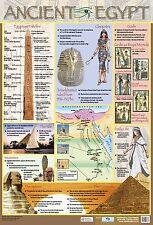 Ancient Egypt Poster/  . Educational / Egypt / Pharaohs / History