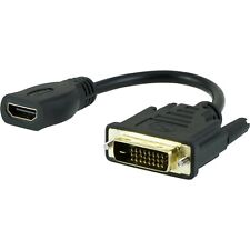 DVI to HDMI Adapter GE General Electric