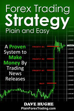 Forex Trading System - A Proven Strategy to Make Money By Trading News Releases