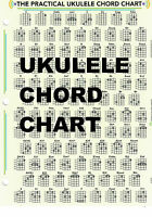 Ducks Deluxe Ukulele Chord Chart Brand New Chord Display Chart For Ukuleles
