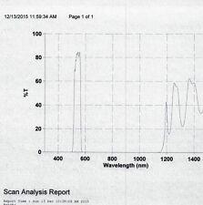 Óptico Filtro 546DF50 50X50 mm Mercury Emisión Aislamiento Alto T 80 %,5.1X5.1cm