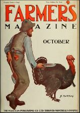 Farmer's Magazine 204 Issue Collection Homesteads On 2 Disc Set