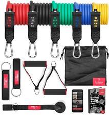 bemaxx Power Fitness Band Bänder Widerstandsbänder Resistance Bands Set