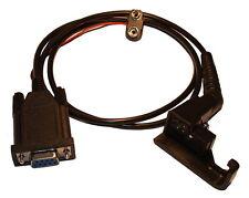Motorola rtk4205 sostituzione rib-less Cavo di programmazione