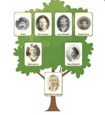 Family Tree Software - Genealogy Software for PC or MAC