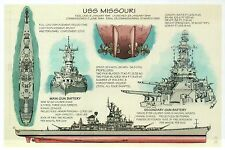 USS Missouri, Battleship, Ship, Military Navy, Construction - Technical Postcard