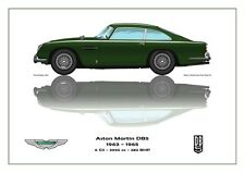Print on Canvas Aston Martin DB5 1963 - 1965 Green / White Version 100 x 75