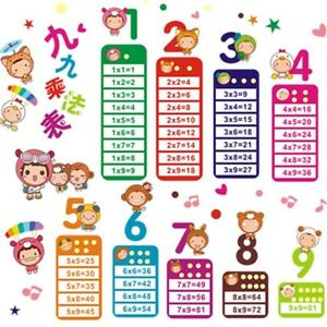 Cute Kids Math Numbers Wall Sticker Counting the multiplying STOCK CLEARANCE !!!