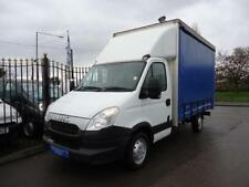 28aa7222d2 Daily Manual 1 Commercial Vans   Pickups