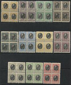 Serbia 1905 set in blocks of 4 mint o.g. hinged