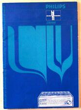 Catalogo Philips - High fidelity international - 22RH691