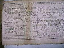 litho ancienne 1750 écriture cursive gothique allemagne traité diplomatique