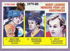 1980-81 OPC O-PEE-CHEE Gretzky / Dionne / LaFleur 1979-80 Assist Leaders #162