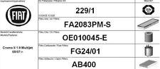 229/1 KIT 4 FILTRI TAGLIANDO FIAT CROMA II 1.9 MJT 8V KW 88 CV 120 5/2007 IN POI