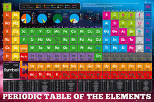 PERIODIC TABLE OF ELEMENTS POSTER (61x91cm) EDUCATIONAL CHEMISTRY PICTURE PRINT