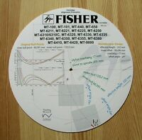 Fisher MT-100/101/640/650/6225/6250 & MT-9000 Tonearm Alignment Protractor