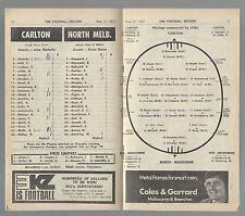 1972 VFL Football Record Carlton v North Melbourne May 27 Blues Kangaroos