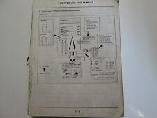 1985 Nissan Maxima Service Repair Shop Manual Factory OEM BOOK DAMAGED 85