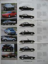 Prospekt Porsche Modellprogramm 1986 924 944 911 Carrera  928S  - 959 Poster