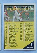 1961 Topps Checklist 3 #189 Baseball Card