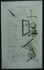 1786 PRINT ~ ASTRONOMY CULMINATION ECLIPSAREON EARTH MOON ECLIPSE EQUINOX