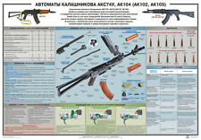 AKS74U and AK-104 shortened Russian original military poster (size 39 x 27 in)