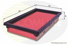 Air Filter FOR NISSAN QASHQAI J10 1.5 07->13 Diesel J10 JJ10 Comline