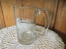 "Pre Owned Disney Cinderella's Royal Table Glass Mug. 5"" Tall X 3"" Diameter."