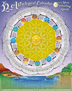 10 x 2022 Astrological Moon Calendar & Planting Guide: Rolled & Posted in a Tube