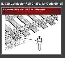 PECO IL-120 Conduttori per binari codice 60